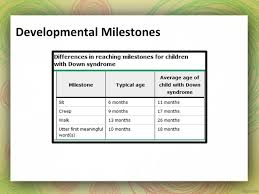 Down Syndrome Development Chart Born This Way Health Supervision For Children With Down