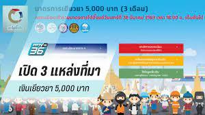 เงินเยียวยาได้กี่เดือน : PPTVHD36