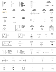 standard symbols used for electrical wiring diagram   symbols used    electrical and electronic symbols pdf electrical wire diagram