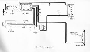 m38 wiring diagram simple wiring diagram willys jeep wiring diagrams jeep surrey m38 jeep wiring diagram m38 wiring diagram