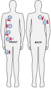 4 Point Body Fat Measurement Chart Skinfold Chart