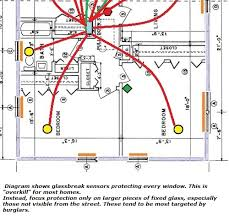 alarm wiring for glassbreak sensors wiring diagram for glassbreak sensors btm