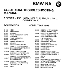 e36 convertible fuse box wiring diagram libraries bmw e36 323i convertible fuse box diagram data wiring diagram schemabmw e36 323i convertible fuse box