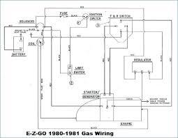 1994 ezgo gas wiring diagram new era of wiring diagram • 1985 ezgo gas wiring diagram wiring diagram for you u2022 rh eight ineedmorespace co 1985