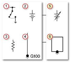 these are some common electrical symbols used in automotive wire Automotive Wiring Schematic Symbols automotive wiring basic symbols (1) switch, (2) battery, (3 automotive wiring schematic symbols pdf