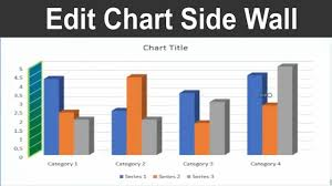 How To Edit Side Wall Of Chart In Microsoft Word Document 2017