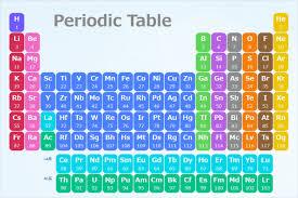 「日本 化学」の画像検索結果