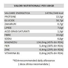Ce trebuie sa contina eticheta produselor alimentare - farmacia