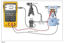 rosemount pressure transmitter diagram diagram hart transmitter calibration from davis instruments