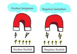 Positiv Denken Lernen Wie Du Dauerhaft Glücklich Und Optimistisch Wirst