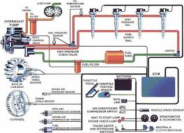 cummins n wiring diagram schematics and wiring diagrams information cache osg home of the 39 original saturn