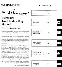 2007 hyundai tiburon stereo wiring diagram wiring diagram and 2004 Hyundai Accent Radio Wiring Diagram 2007 hyundai tiburon stereo wiring diagram and hyundai elantra 2004 radio wire diagram