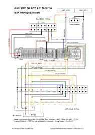 240sx wiring harness diagram 97 nissan 240sx wiring diagram \u2022 free 2jzgte vvti wiring harness at 1uz Wiring Harness