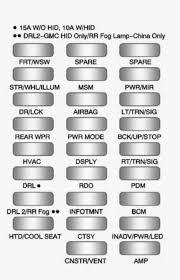 chevrolet traverse (2011) fuse box diagram carknowledge drl fuse box chevrolet traverse wiring diagram fuse box diagram instrument panel ( fuse side)