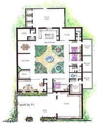 garden home plans.  Plans For Garden Home Plans
