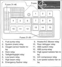 e36 fuse diagram bmw e fuse box relay layout bmw e blog bmw e e i will turn over but wont start that s what your fuse box should look like