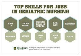 everything you need to know about becoming a geriatric nurse geriatric nursing skills needed