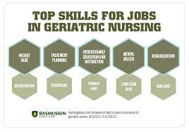 edu images geriatri