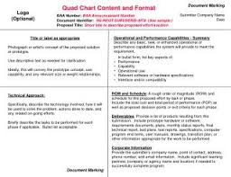 Quad Chart Template Ppt Quad Chart Content And Format Powerpoint Presentation