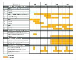 Excel 2010 Gantt Chart Excel Chart Template Excel Free Chart
