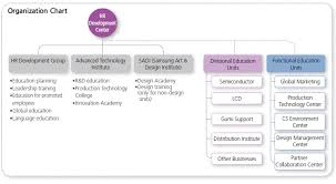 Visible Business Human Resourses Management System