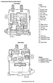 i have a 1999 toyota corolla ce and out of no where my radio and 2005 toyota corolla radio fuse location at 2006 Toyota Corolla Fuse Box Diagram