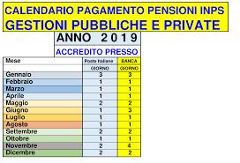 SCARICARE IL CEDOLINO PENSIONE INPS ON LINE - Bigwhitecloudrecs
