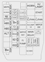 hyundai fuse box wiring diagram meta hyundai excel fuse box wiring diagram hyundai fuse box layout 2002 hyundai accent fuse diagram wiring