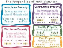 Properties Of Multiplication Anchor Chart Properties Of Multiplication Anchor Chart 5 On 1 Poster