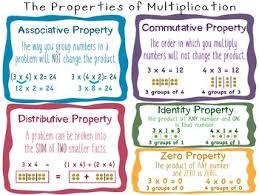 Properties Of Multiplication Chart Properties Of Multiplication Anchor Chart 5 On 1 Poster