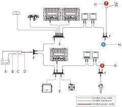 devicenet wiring ewiring carrier rtu wiring diagrams diagram get image about
