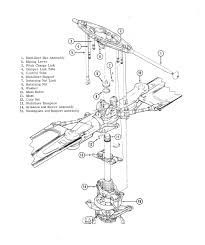 Main rotor installation