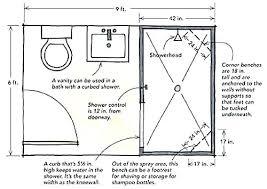 corner shower stall dimensions. Exellent Corner Small Shower Dimensions  Minimum Walking Corner Stall  To S
