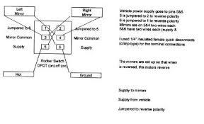 gm power mirror wiring wiring diagram used 2000 silverado mirror wiring diagram wiring diagram inside gm mirror wiring diagram wiring diagram toolbox 2000