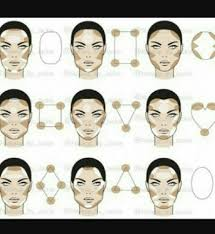 creating shadows and highlights to alter your face shape you can use either eyeshadow diffe shades face shapes contouring