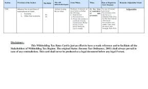 New Federal Withholding Chart Federal Tax Withholding Tables Nyaon Info