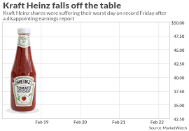 Kraft Foods Share Price Chart Kraft Heinz Loses A Lot Of Cheese As Earnings Send Stock