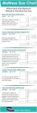 twin mattress thickness. Twin Mattress Thickness Full Typical . N
