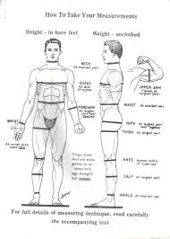 Bodybuilding Body Measurement Chart Logical Bodybuilding Measurement Chart Free Javita Body