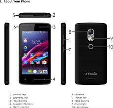 Phone User Manual Unnecto Primo English ...