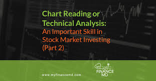 Reading Investment Charts Chart Reading Or Technical Analysis An Important Skill In