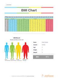 Bmi Chart Pdf Bmi Chart Pdf Templates Jotform