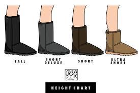 Ugg Women S Size Chart Sizing Charts Original Ugg Boots Australia