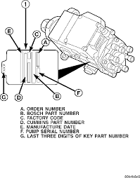 isuzu nqr wiring diagrams images 18ft box truck wiring schematic wiring diagrams pictures