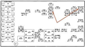 saturn sl1 fuse box diagram saturn wiring diagrams online