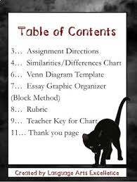 lamb to the slaughter the black cat compare contrast essay tpt lamb to the slaughter the black cat compare contrast essay