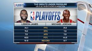 Sportsnet Stats On Twitter Those In Lebron James Camp Can Cite