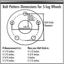 4 Trailer Wheel Bolt Pattern Template 5 Lug Pattern Chart