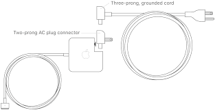about apple world travel adapter kit apple support learn where you can use each adapter
