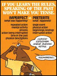 The Preterite Imperfect Tenses Lesson Exercises Spanishdict